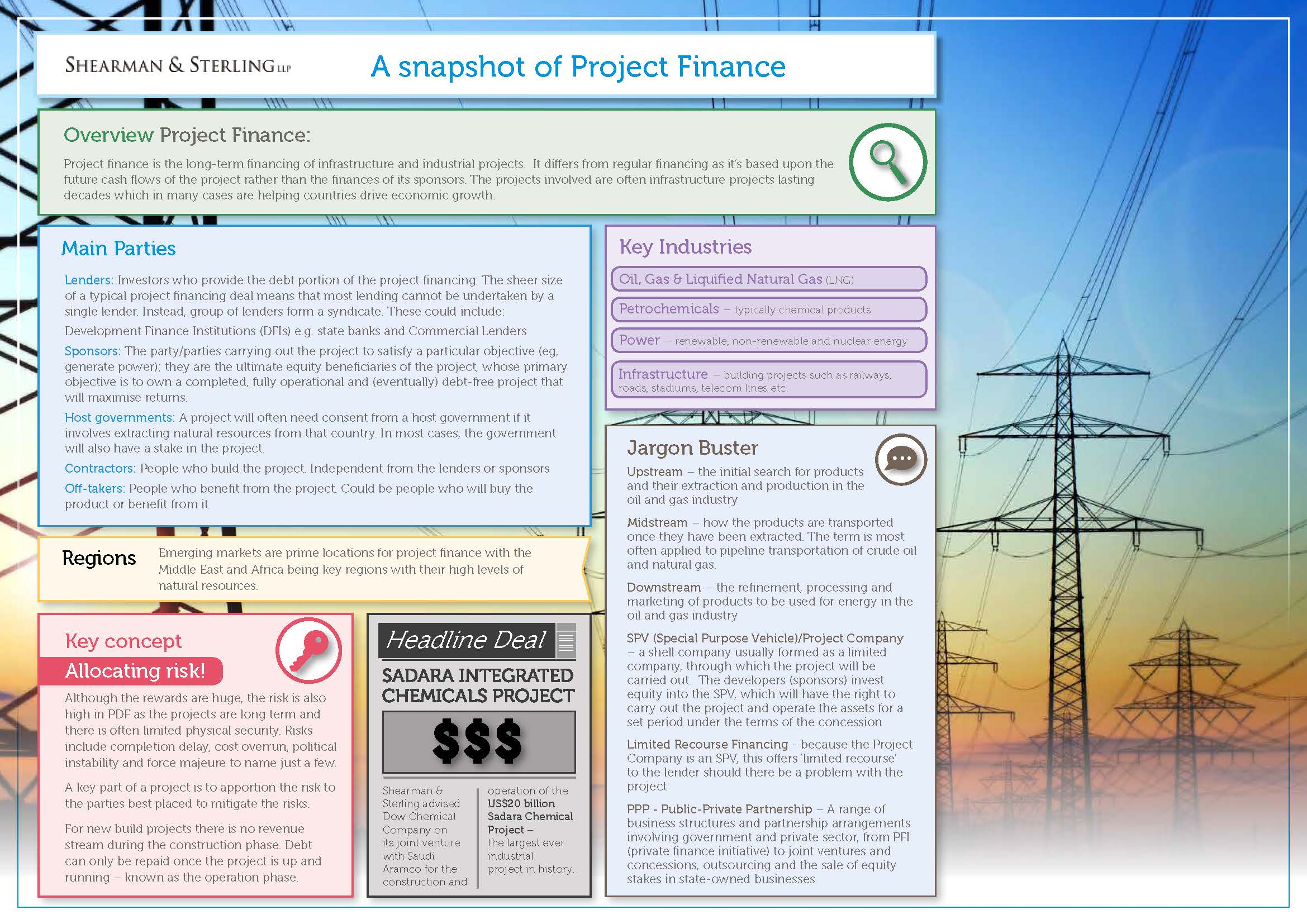 Shearman-15-5356_Project Finance_v8