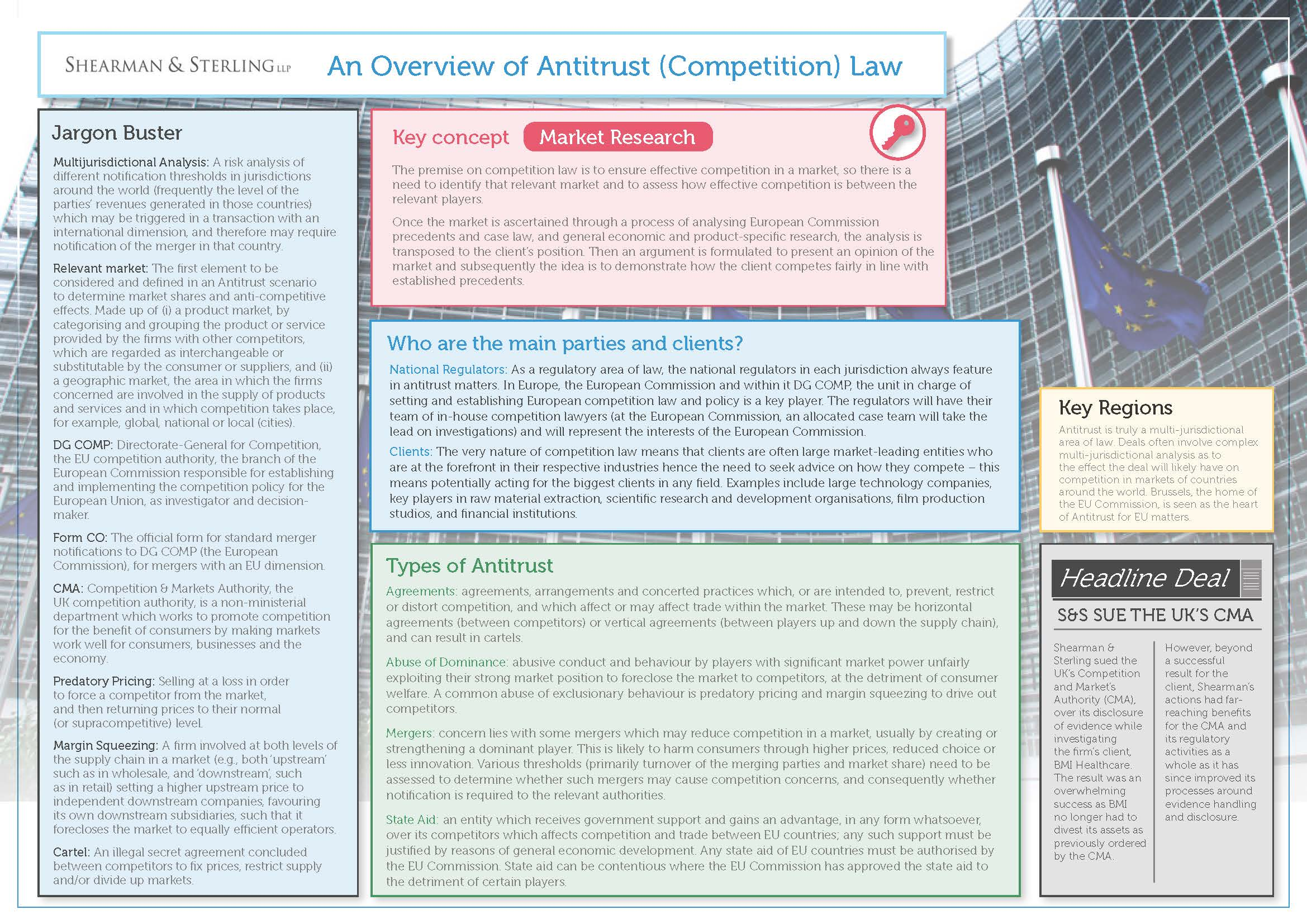 Shearman-15-5356_Antitrust_AW (3)