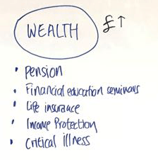 Law Firm Benefits - Wealth